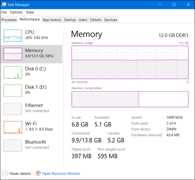 You Need at Least 8GB of RAM for Modern Games