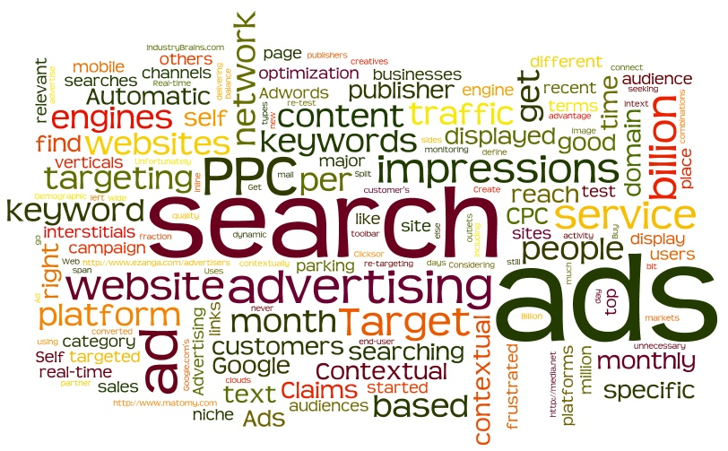 Top 20+ Best PPC Advertising Networks in 2021