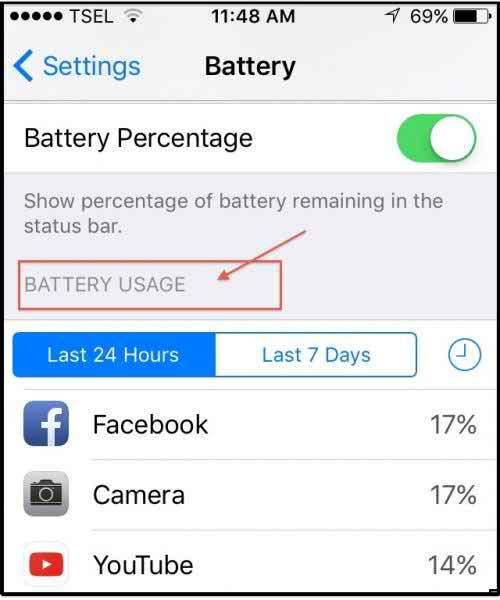 Check The Battery Usage