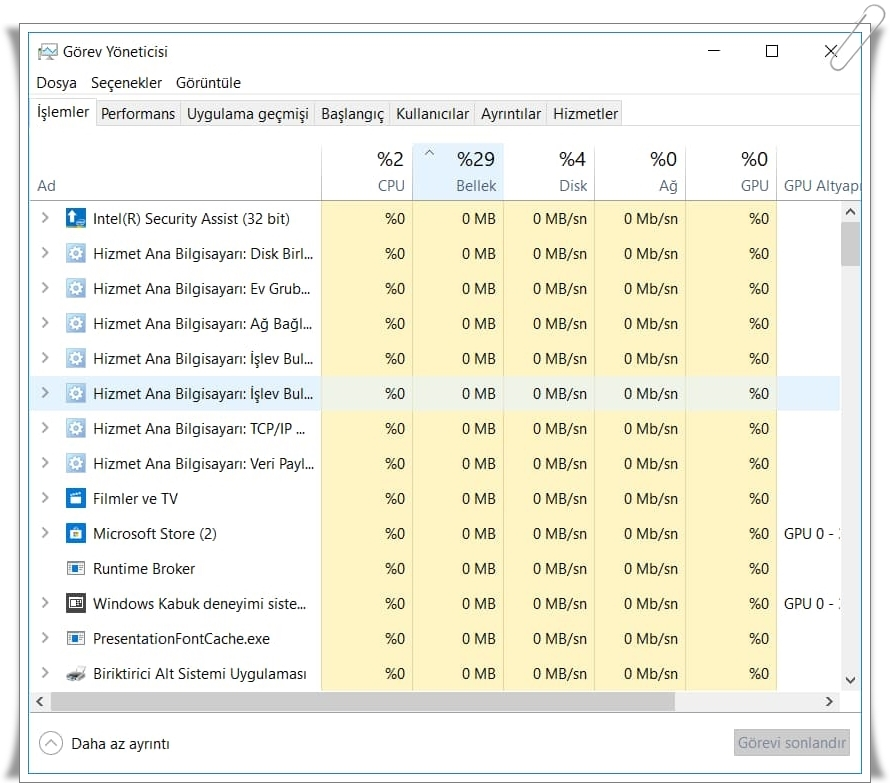 How To Fix The Error The Task Manager Has Been Disabled by Your Administrator?